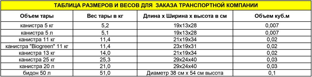 Таблица-размеров-и-весов-для-транспортной-компании