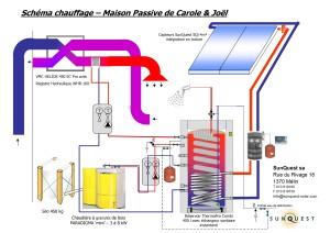 Проектирование систем отопления частных домов. Стоимость
